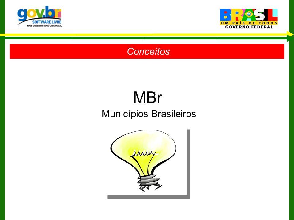 MBr Municípios Brasileiros Conceitos
