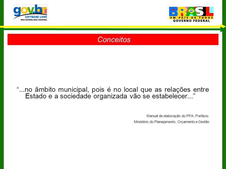 ...no âmbito municipal, pois é no local que as relações entre Estado e a sociedade organizada vão se estabelecer... Manual de elaboração do PPA. Prefá