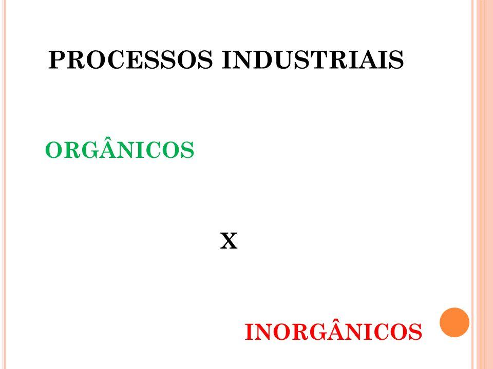 REAÇÃO DE PRODUÇÃO DO SABÃO Atualmente, o sabão é obtido de gorduras (de boi, de porco, de carneiro, etc) ou de óleos (de algodão, de vários tipo de palmeiras, etc.).
