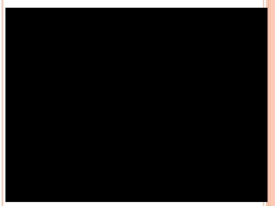Os detergentes são produtos sintéticos produzidos a partir de derivados do petróleo; Estes compostos começaram a ser produzidos comercialmente a partir da Segunda Guerra Mundial (1939 - 1945) ; Escassez de óleos e gorduras necessárias para a fabricação de sabões; Nos Estados Unidos, já no ano de 1953, o consumo de detergentes superava o de sabões.