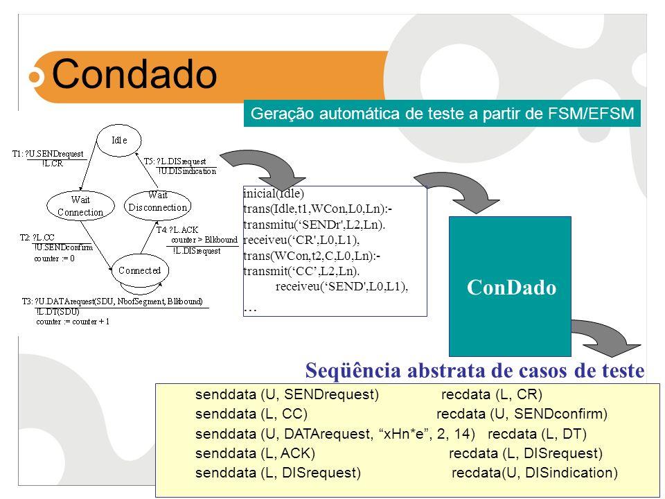 Condado ConDado senddata (U, SENDrequest) recdata (L, CR) senddata (L, CC) recdata (U, SENDconfirm) senddata (U, DATArequest, xHn*e, 2, 14) recdata (L