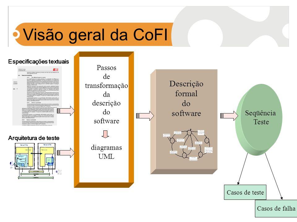 Visão geral da CoFI Passos de transformação da descrição do software diagramas UML Descrição formal do software Seqüência Teste Casos de teste Casos d
