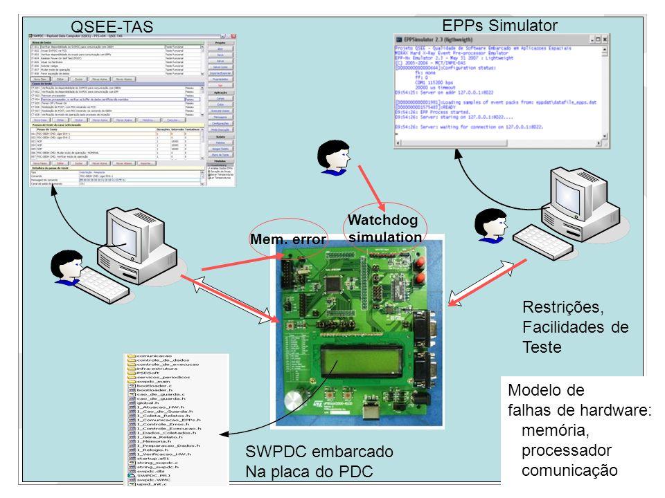 QSEE-TAS EPPs Simulator SWPDC embarcado Na placa do PDC Watchdog simulation Mem. error Restrições, Facilidades de Teste Modelo de falhas de hardware: