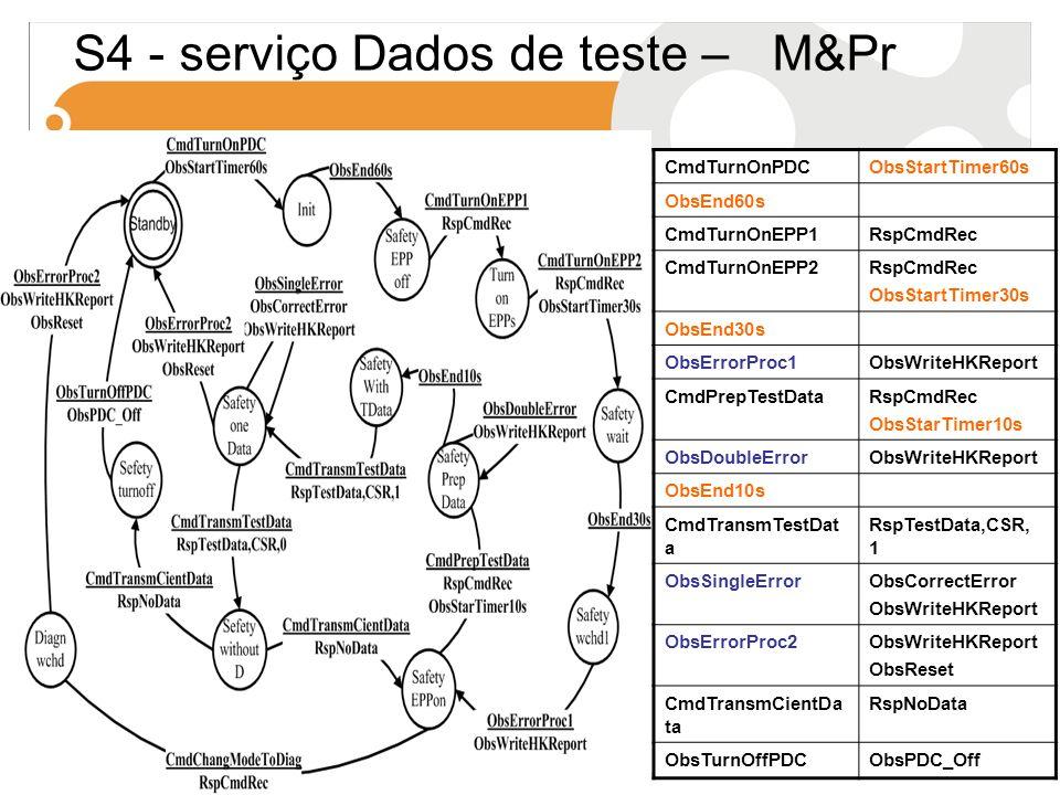 S4 - serviço Dados de teste – M&Pr CmdTurnOnPDCObsStartTimer60s ObsEnd60s CmdTurnOnEPP1RspCmdRec CmdTurnOnEPP2RspCmdRec ObsStartTimer30s ObsEnd30s Obs