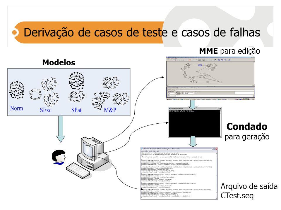 Derivação de casos de teste e casos de falhas MME para edição Condado para geração Arquivo de saída CTest.seq Modelos
