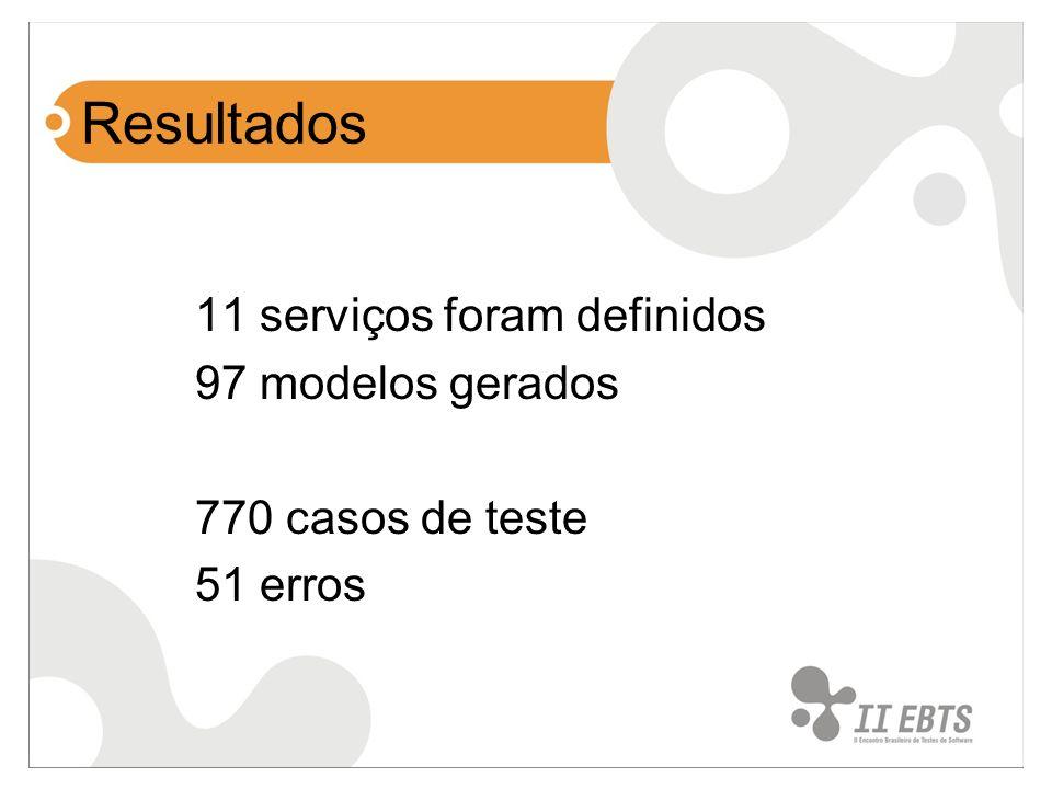 Resultados 11 serviços foram definidos 97 modelos gerados 770 casos de teste 51 erros