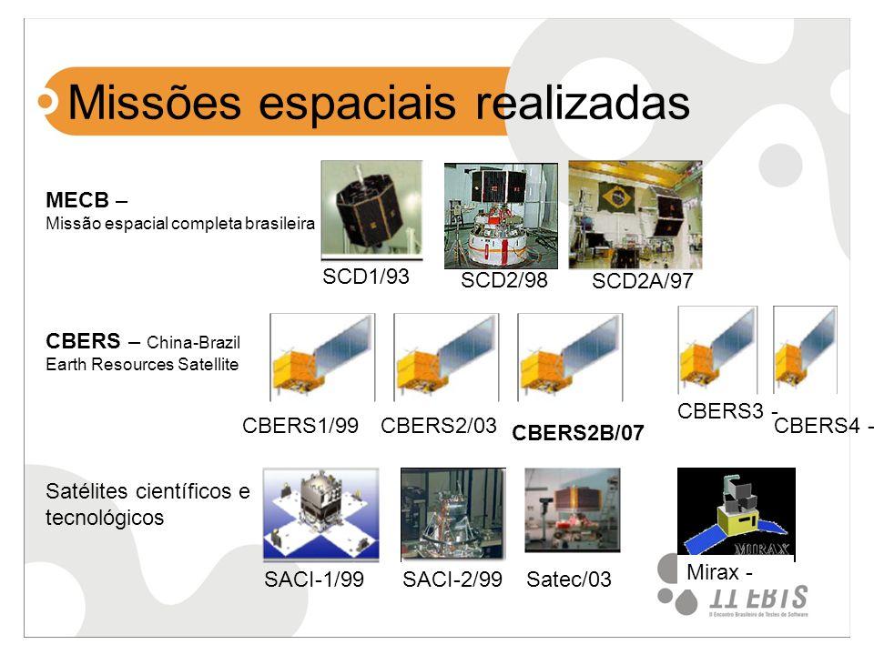 Missões espaciais realizadas MECB – Missão espacial completa brasileira SCD1/93 SCD2/98 SCD2A/97 CBERS – China-Brazil Earth Resources Satellite CBERS1