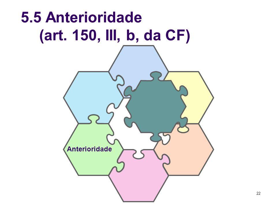 22 5.5 Anterioridade (art. 150, III, b, da CF) Anterioridade