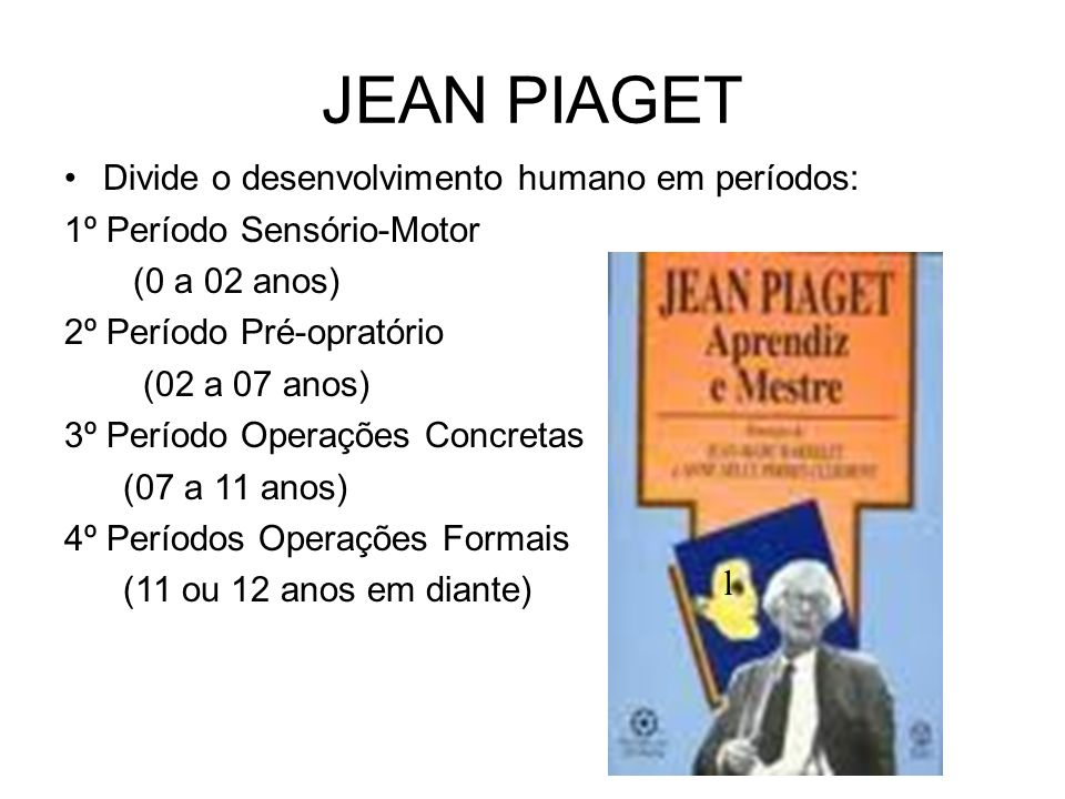 JEAN PIAGET Divide o desenvolvimento humano em períodos: 1º Período Sensório-Motor (0 a 02 anos) 2º Período Pré-opratório (02 a 07 anos) 3º Período Op