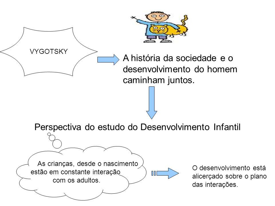 Perspectiva do estudo do Desenvolvimento Infantil VYGOTSKY A história da sociedade e o desenvolvimento do homem caminham juntos. As crianças, desde o