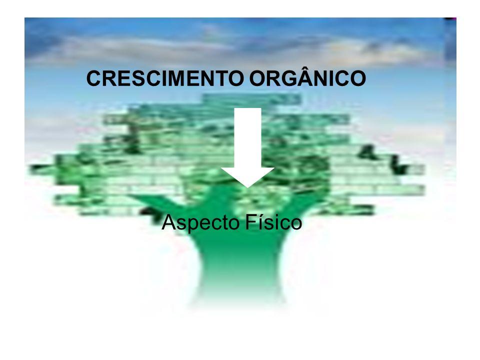 CRESCIMENTO ORGÂNICO Aspecto Físico