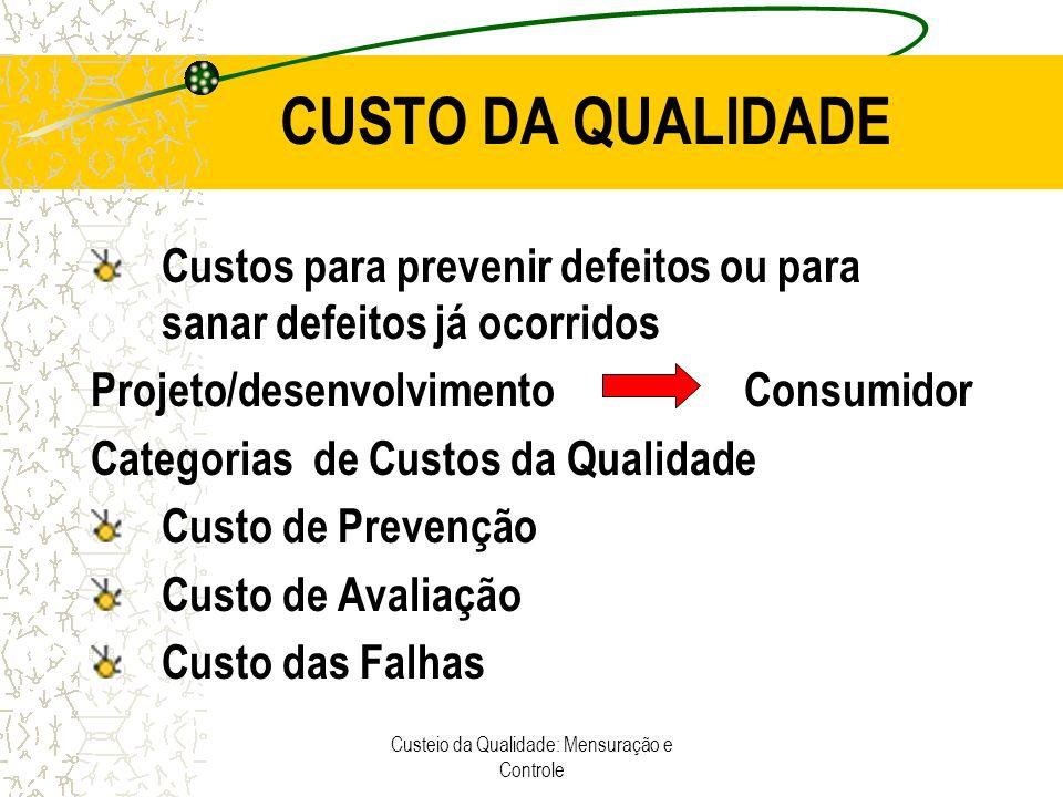 Custeio da Qualidade: Mensuração e Controle CUSTO DA QUALIDADE Custos para prevenir defeitos ou para sanar defeitos já ocorridos Projeto/desenvolvimen