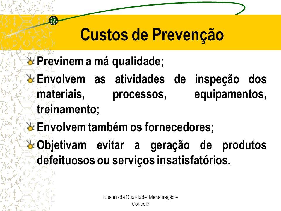 Custeio da Qualidade: Mensuração e Controle Custos de Prevenção Previnem a má qualidade; Envolvem as atividades de inspeção dos materiais, processos,