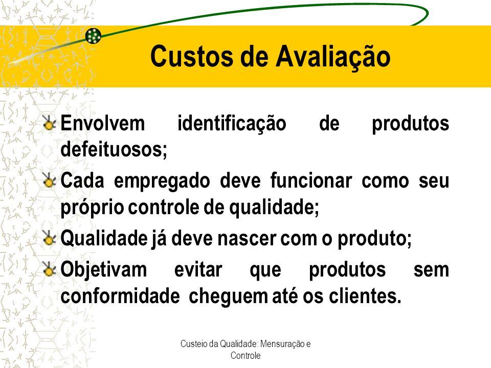 Custeio da Qualidade: Mensuração e Controle Custos de Avaliação Envolvem identificação de produtos defeituosos; Cada empregado deve funcionar como seu