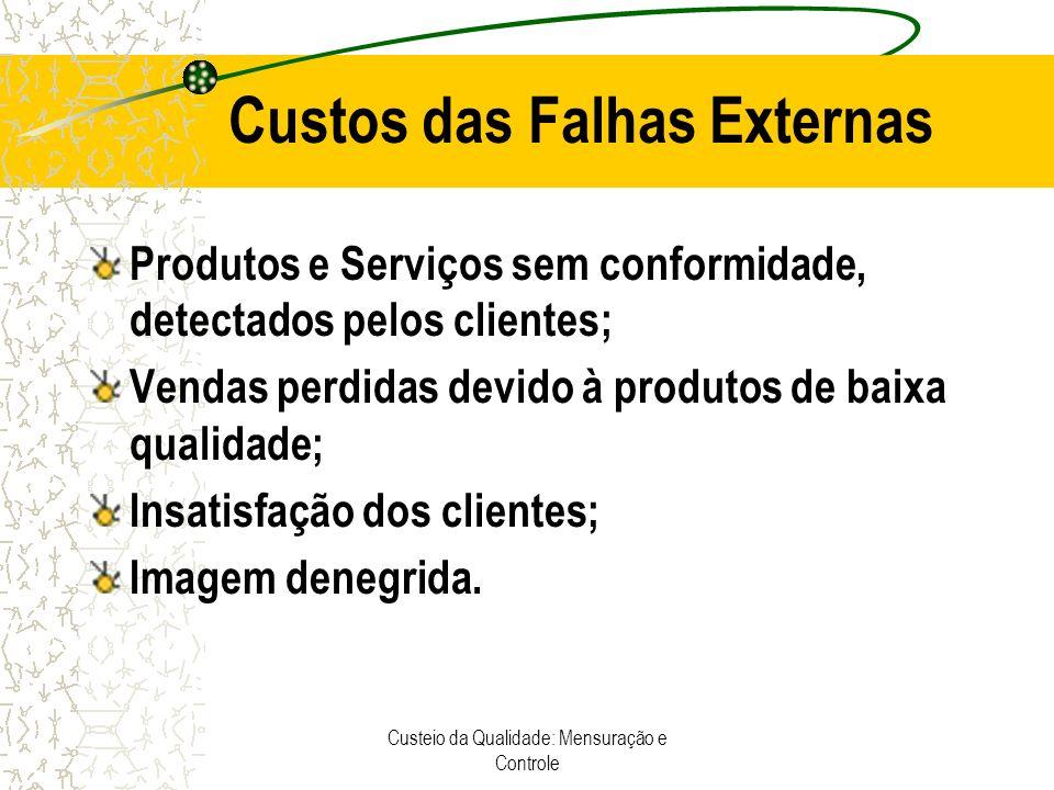Custeio da Qualidade: Mensuração e Controle Custos das Falhas Externas Produtos e Serviços sem conformidade, detectados pelos clientes; Vendas perdida