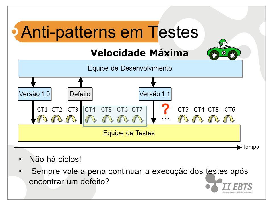 Velocidade Máxima Não há ciclos! Sempre vale a pena continuar a execução dos testes após encontrar um defeito? Anti-patterns em Testes Tempo Versão 1.