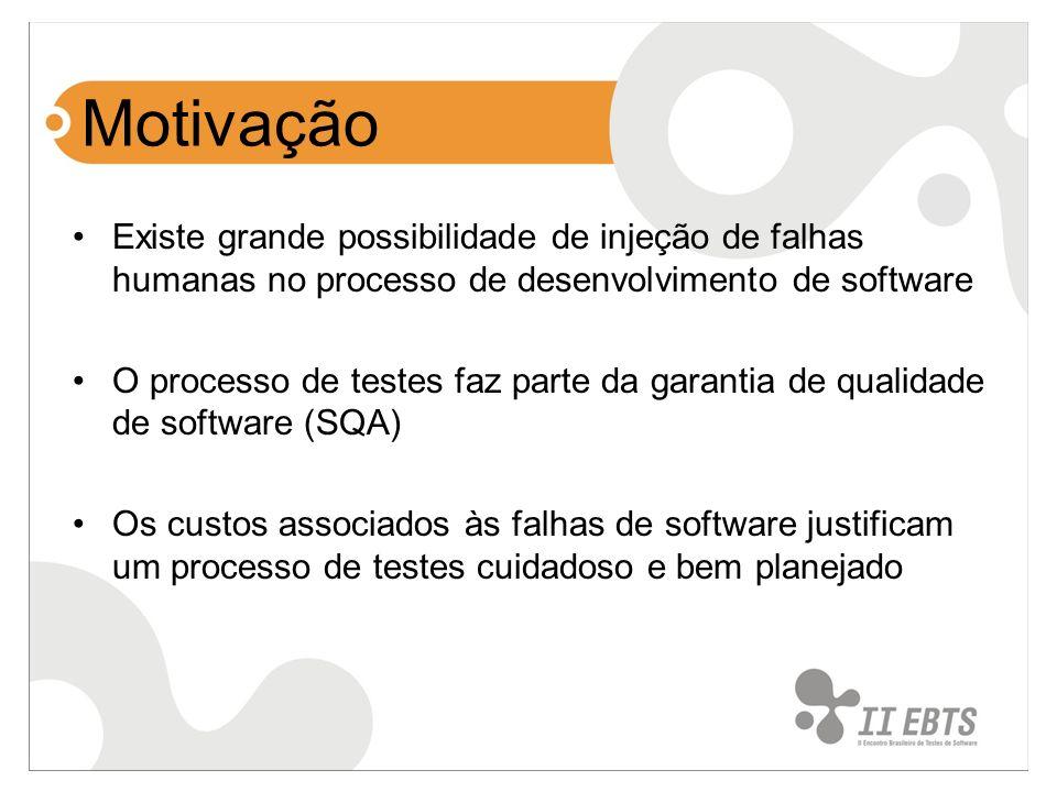 Motivação Existe grande possibilidade de injeção de falhas humanas no processo de desenvolvimento de software O processo de testes faz parte da garant