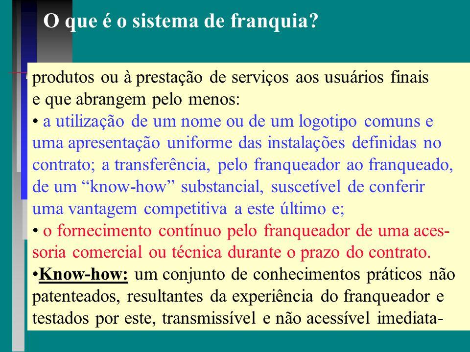 IT O que é o sistema de franquia? Definição A noção de franquia pode ser definida de várias maneiras Escolhemos a definição proposta no projeto de reg