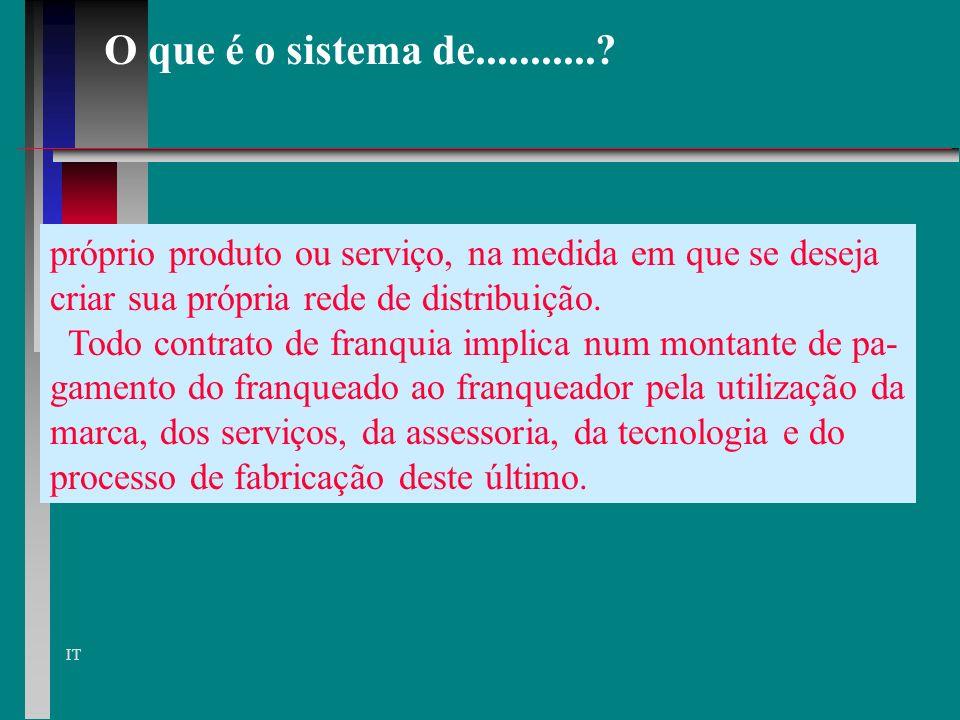 IT imediatamente ao público, sobre da venda de produtos / prestação de serviços aos usuários finais, principalmente sobre a apresentação dos produtos