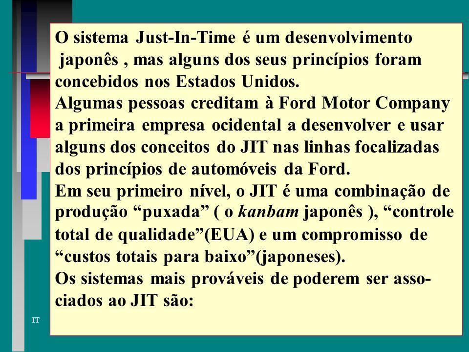 IT Como o Just-In-Time se relaciona com outros sistemas de manufatura O relacionamento de sistemas JIT com outros tipos de sistemas de manufatura ou q