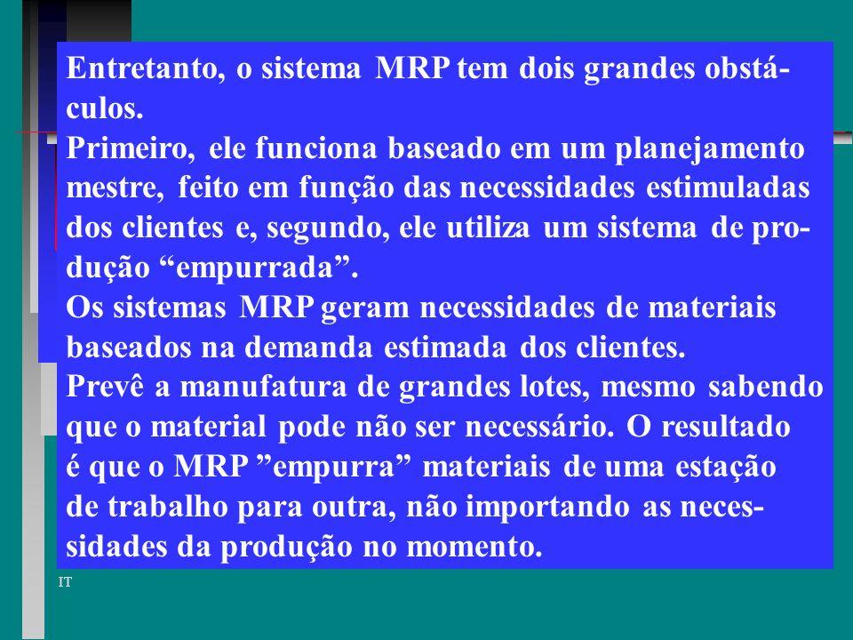 IT Muito da filosofia do estoque zero é compatível com a filosofia e conceitos do JIT. Planejamento das necessidades de materiais (MRP) É um sistema d