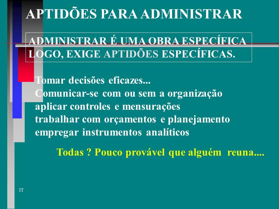 IT I S O S - SÉRIE 9 0 0 0 (idéia do passaporte) ISO 9000 - diferenças e inter-relações dos conceitos de Q ISO 9001 - projetos/desenv, produção,instalação e ass.