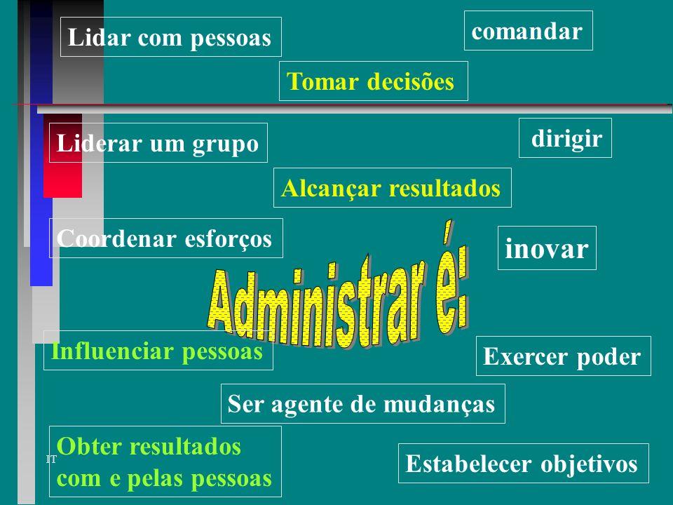 IT ELEMENTOS DA COMUNICAÇÃO: Emissor-mensagem-receptor (seja entre 2 pessoas, ou rádio, tv...