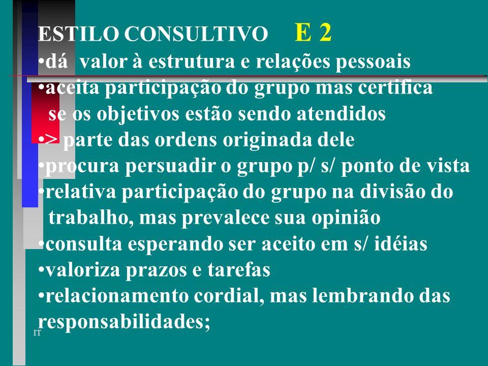 IT COMPORTAMENTO DO GRUPO x E 1 o grupo não tem iniciativa não cria, depende do gerente cai produtividade na ausência do gerente mantém distância do g