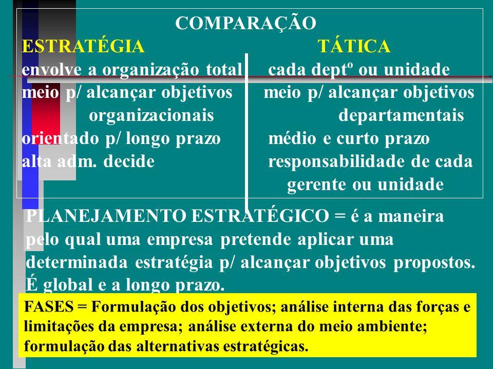 IT É a comparação dos resultados obtidos com o que foi planejado e organizado, procurando os desvios e causas para corrigi-los IMPORTÂNCIA DA FUNÇÂO =