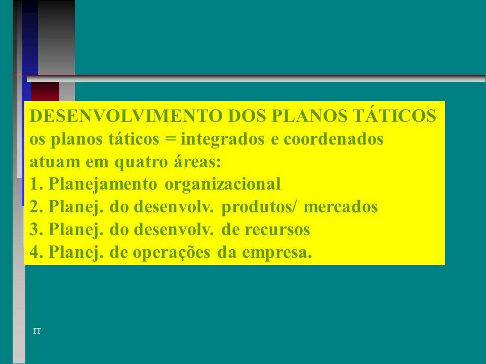 IT COMPARAÇÃO ESTRATÉGIATÁTICA envolve a organização totalcada deptº ou unidade meio p/ alcançar objetivos organizacionais departamentais orientado p/