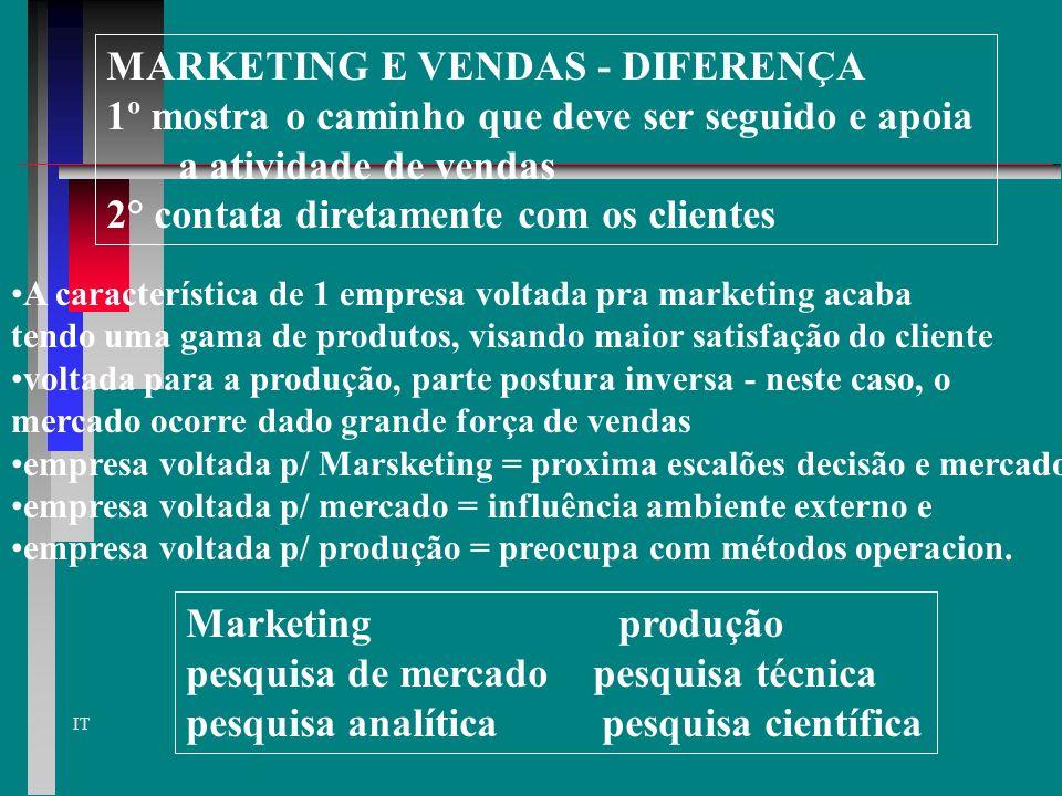 IT Fenômeno mercadológico é a troca de mercadoria definição histórica = execução de atitudes administrativas pertinentes a fim de que os bens e serviç