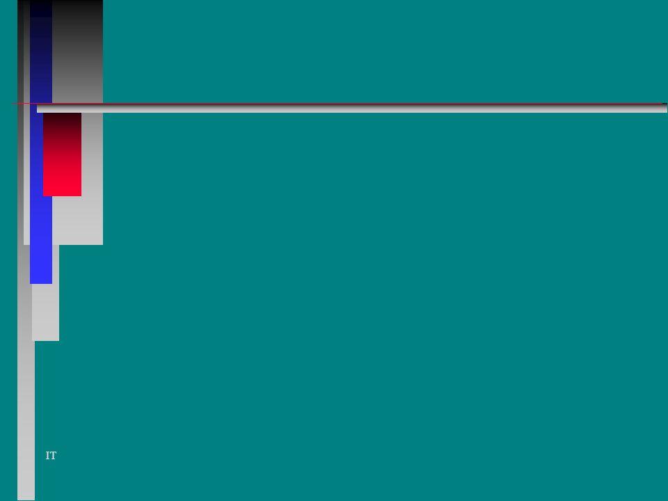 IT PROCESSO DECISÓRIO PARA COMPRA E PÓS Necessid pré compra compra uso do produto reação pós compra percepção conhecimento preferência convicção POTEN