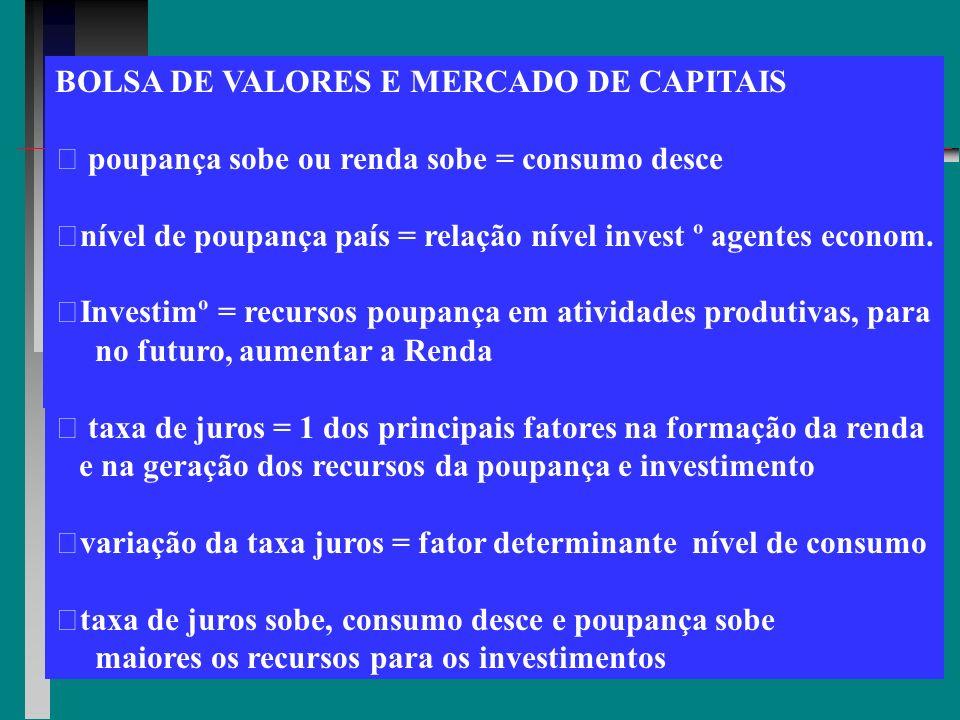 IT BOLSA DE VALORES E MERCADO DE CAPITAIS - processo de formação de poupança e investimento:  formação da renda - sobrevivência e bem estar do homem