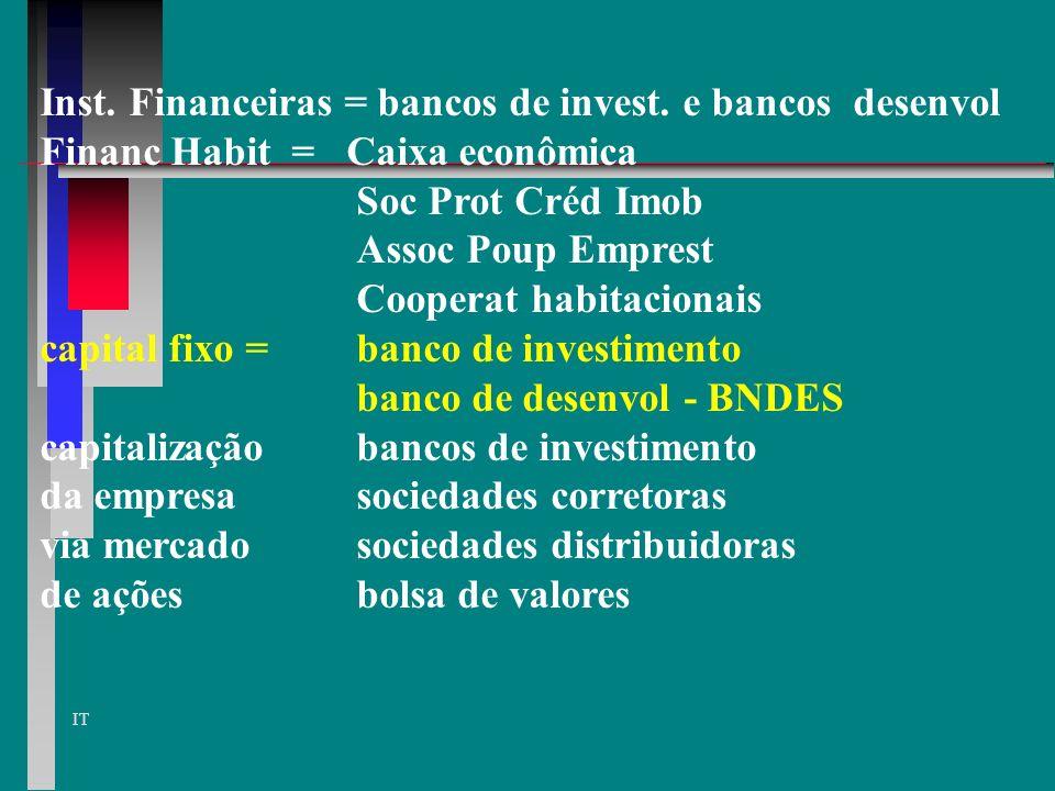 MERCADO DE CRÉDITOS é o mercado que opera a curto prazo (até 1 ano) - Bancos comerciais e soc. De crédito, financ. e invest. MERCADO DE CAPITAIS conju