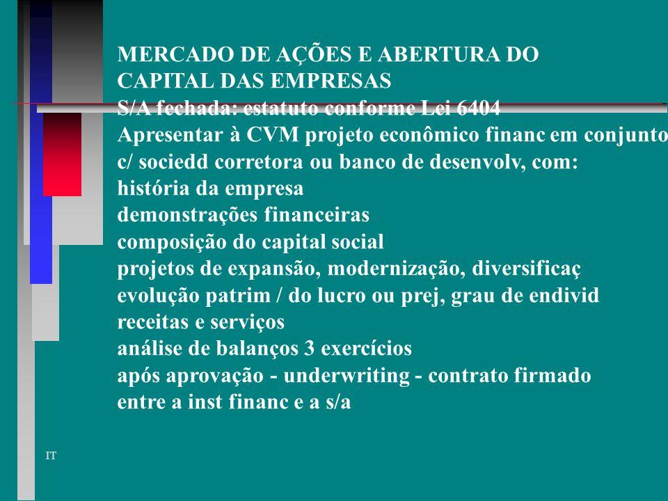 IT MERCADO DE CÂMBIO realização de operações que envolvem necessidades de conversão de moedas(prazo=curto) operações: compra e venda de moeda crédito