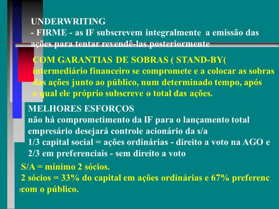 IT MERCADO DE AÇÕES E ABERTURA DO CAPITAL DAS EMPRESAS S/A fechada: estatuto conforme Lei 6404 Apresentar à CVM projeto econômico financ em conjunto c