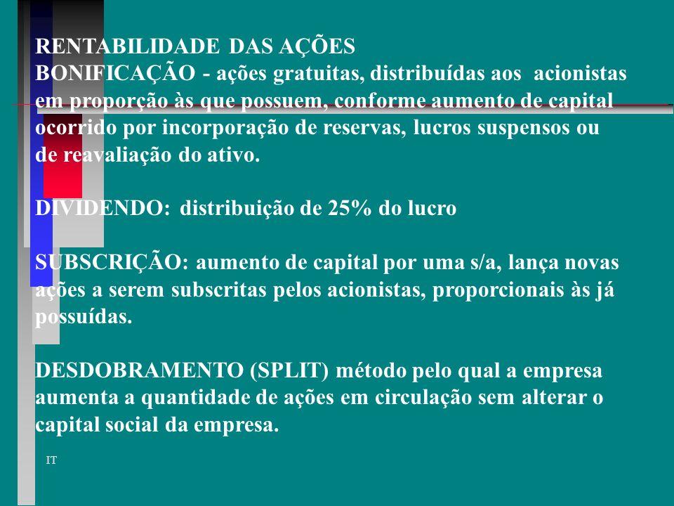 IT S/A = mínimo 2 sócios. 2 sócios = 33% do capital em ações ordinárias e 67% preferenc com o público. O capital da empresa é constituído em sua total