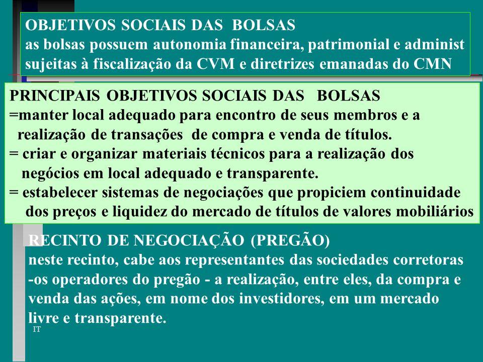 IT BOLSA DE VALORES E O MERCADO DE AÇÕES = BV = associações civis, sem fins lucrativo, que reinvestem seu lucro no desenvolv da estrutura do mercado a