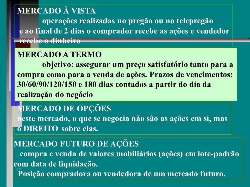 IT IDENTIFICAÇÃO DOS OPERADORES DE PREGÃO = JALECO AZUL - habilitado a apregoar negócios de compra e venda no mercado à vista ( operador júnior) = COL
