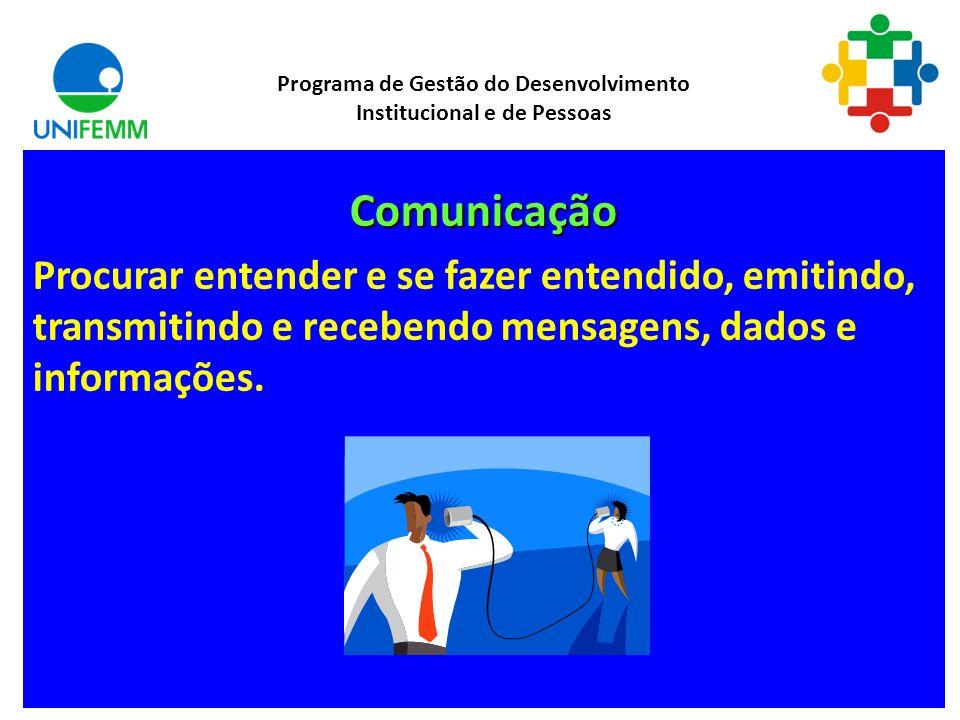 Comunicação Comunicação Relacionamento Interpessoal Negociação Retro alimentação (Feedback) Retro alimentação (Feedback) Programa de Gestão do Desenvo