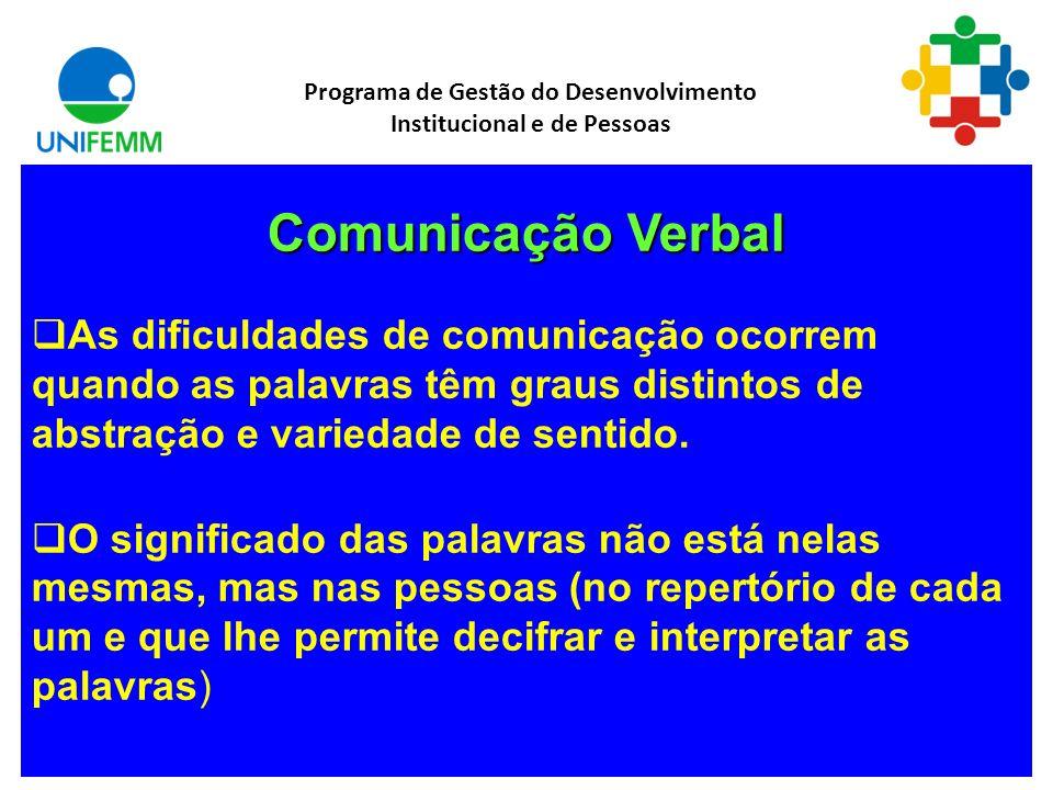 Comunicação É a transmissão de estímulos e respostas provocadas, através de um sistema completo ou parcialmente compartilhado. É todo o processo de tr
