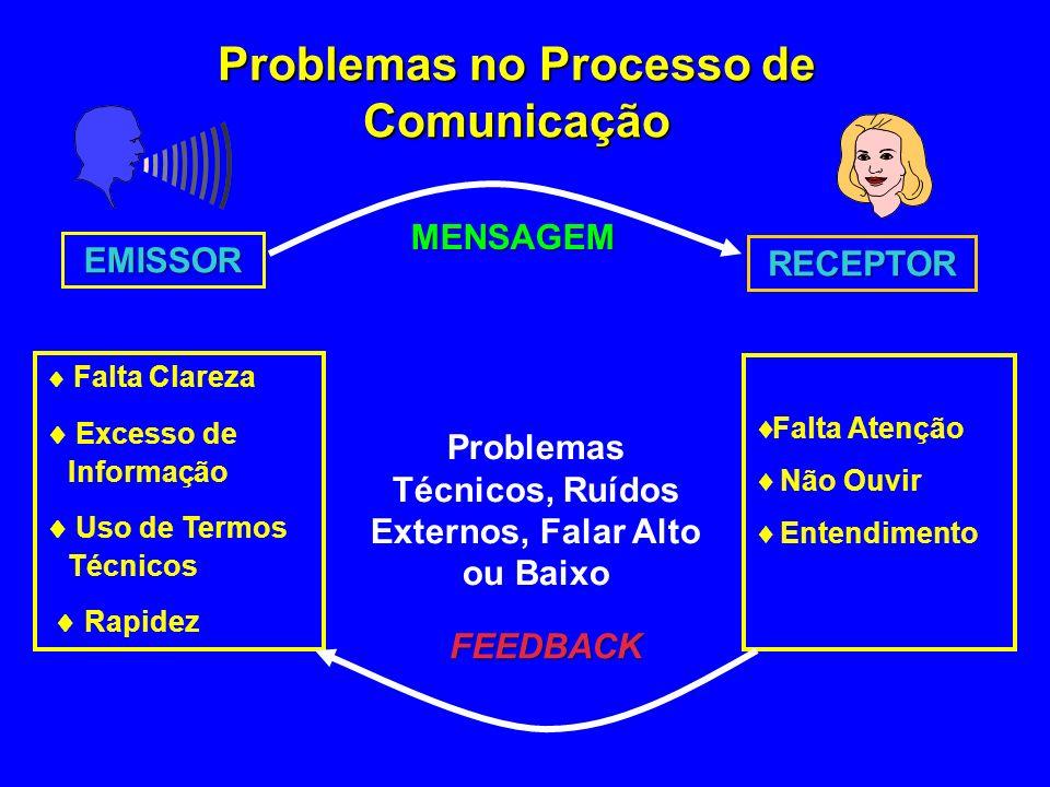 Comunicação Não Verbal As pessoas não se comunicam apenas por palavras. São os elementos não verbais da comunicação. Expressão Facial Movimento dos Ol