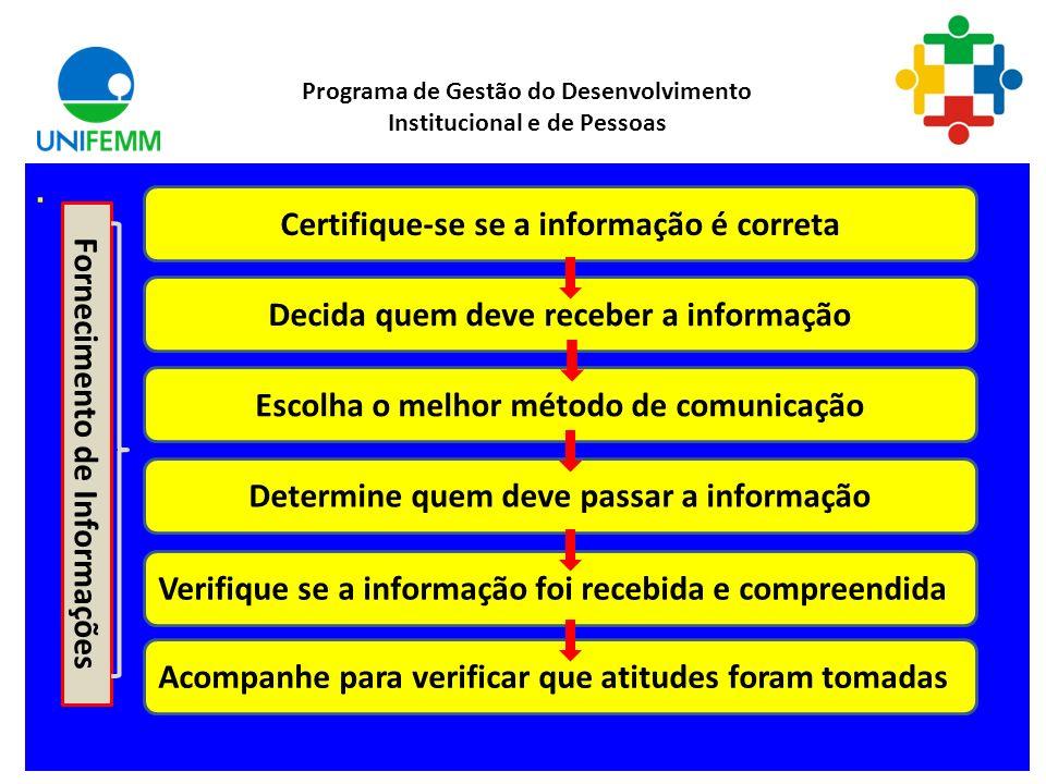 EMISSOR RECEPTOR Falta Clareza Excesso de Informação Uso de Termos Técnicos Rapidez Falta Atenção Não Ouvir Entendimento Problemas no Processo de Comu