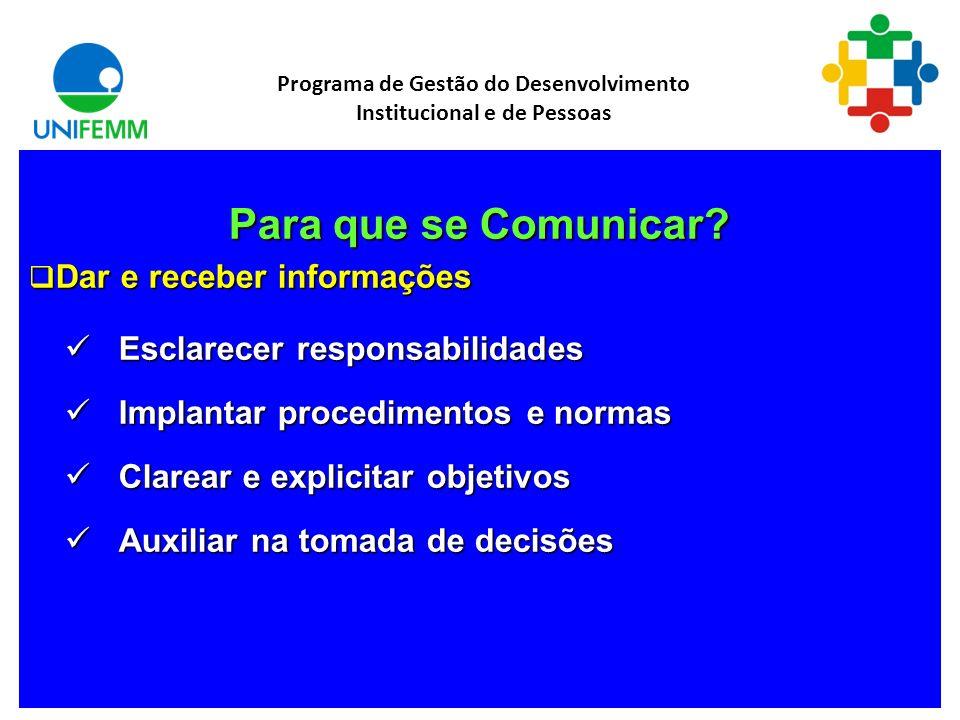 Habilidade de Falar Habilidade de Falar Usar LINGUAGEM apropriada Usar LINGUAGEM apropriada Fornecer informações CLARAS e PRECISAS Fornecer informaçõe
