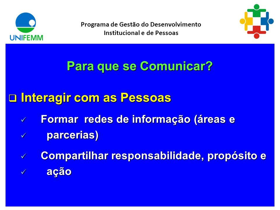Para que se Comunicar? Dar e receber informações Dar e receber informações Esclarecer responsabilidades Esclarecer responsabilidades Implantar procedi