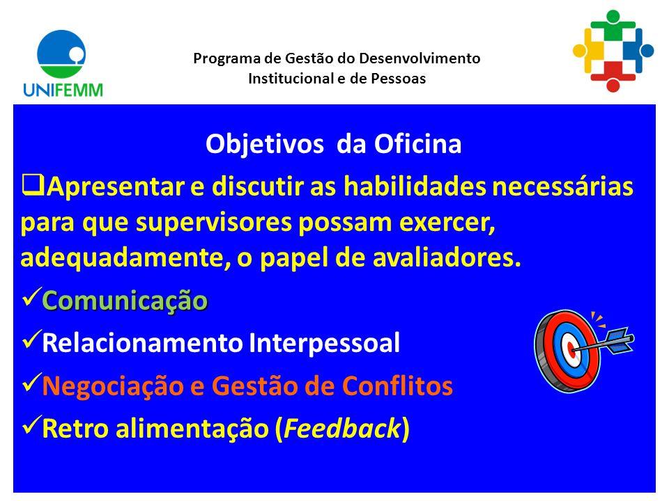Objetivos da Oficina Apresentar e discutir as habilidades necessárias para que supervisores possam exercer, adequadamente, o papel de avaliadores.