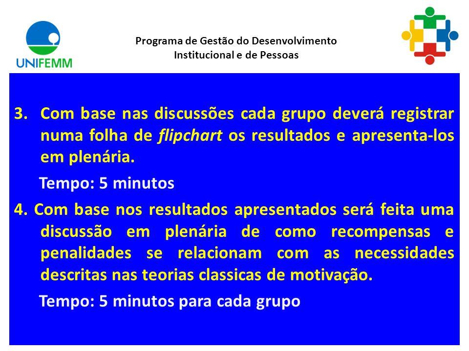 Exercício 1.Cada participante deverá elaborar uma lista das recompensas e penalidades utilizadas na instituição. Tempo: 5 minutos 2.Os participantes d