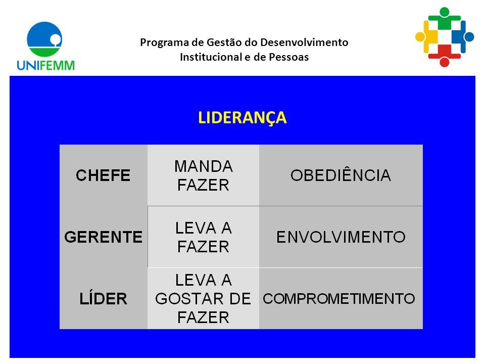 Antigo e Novo Paradigma de Liderança Programa de Gestão do Desenvolvimento Institucional e de Pessoas AntigoNovo Separação entre líderes e liderados S