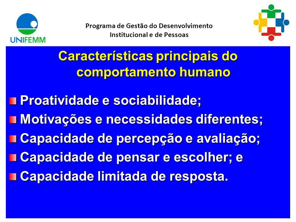 Diferenças Individuais Programa de Gestão do Desenvolvimento Institucional e de Pessoas INATAS Etnia Sexo Constituição Física ADQUIRIDAS Família Escol