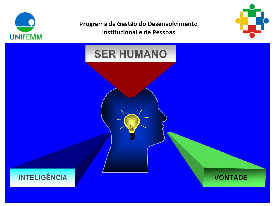 Qual é a principal diferença entre o homem e o animal? Programa de Gestão do Desenvolvimento Institucional e de Pessoas